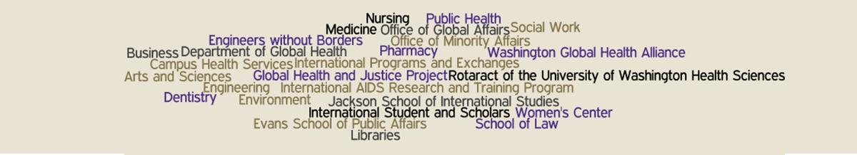 GHRC Advisory Board Wordle